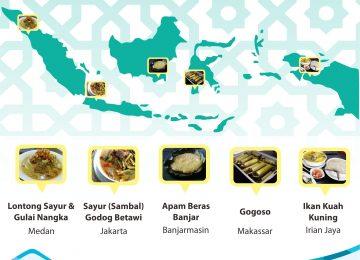 Makanan Lebaran Khas Nusantara yang Mungkin Belum Kamu Tahu