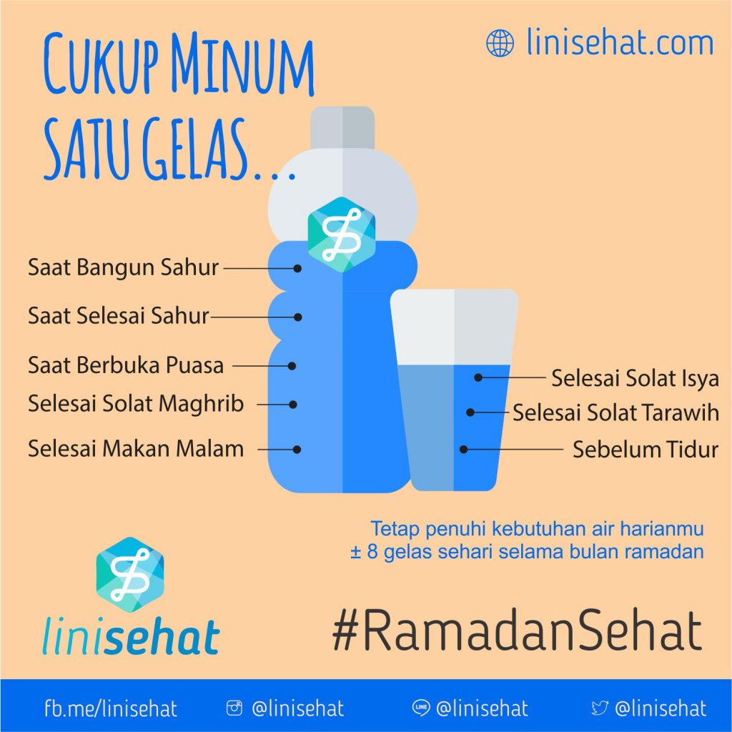 kebutuhan air minum saat puasa