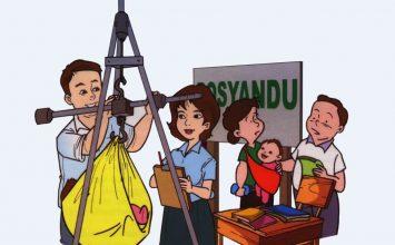 SK Menkes No.1995 Tahun 2010 tentang Standar Antropometri Penilaian Status Gizi Anak