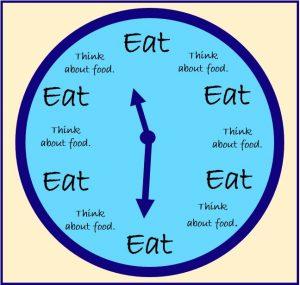 Diet Rendah Kalori Bagi Penderita Diabetes Tipe-2
