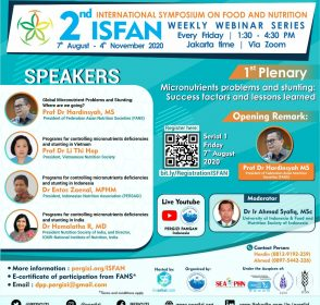 2nd International Symposium on Food and Nutrition (2nd ISFAN) 2020